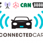 Protecting Your Connected Car