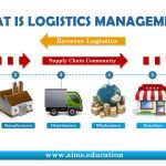 Role and Function of Logistics Management