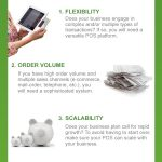 8 Ways To Unlock The Power Of POS [Infographic]