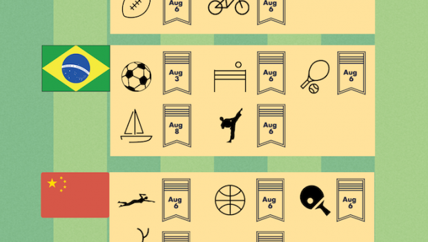 olympic-infographic-full