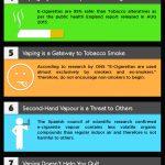 10 E-Cigarette Myths Debunked [Infographic]