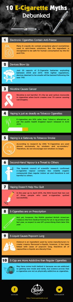 Ramping Up E-Cigarette Voltage Produces More Dangerous ...
