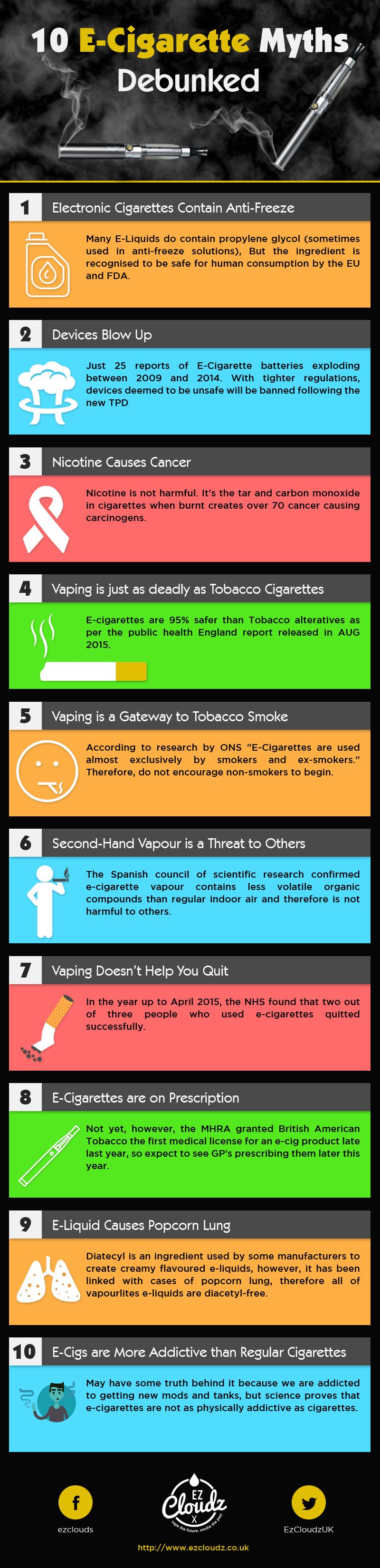 10-e-cigarette-myths-debunked