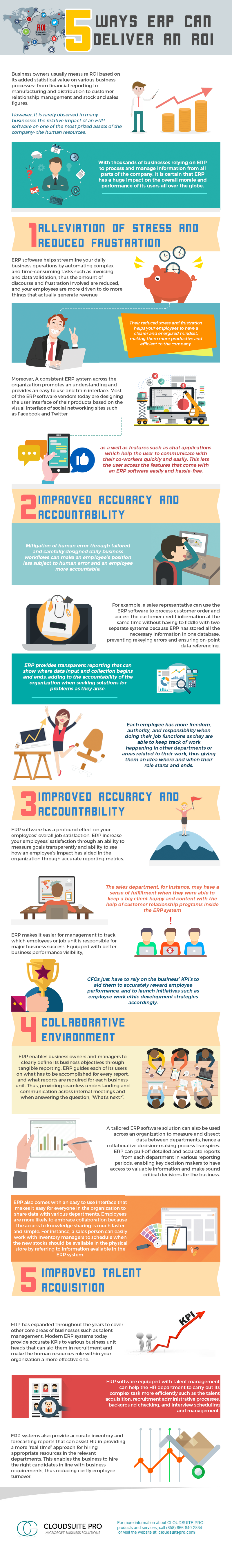 5-ways-erp-can-deliver-roi
