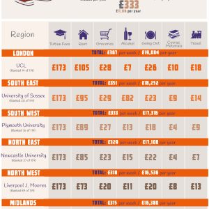 infographic-university-is-expensive1