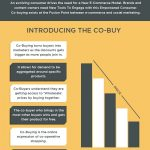 The Evolution of E-Commerce [Infographic]