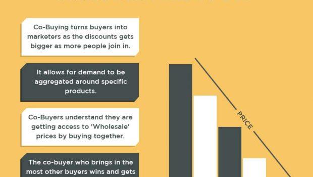 the-evolution-of-e-commerce