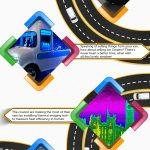 Craziest Van Conversions [Infographic]