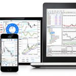 Technologies in Online Trading