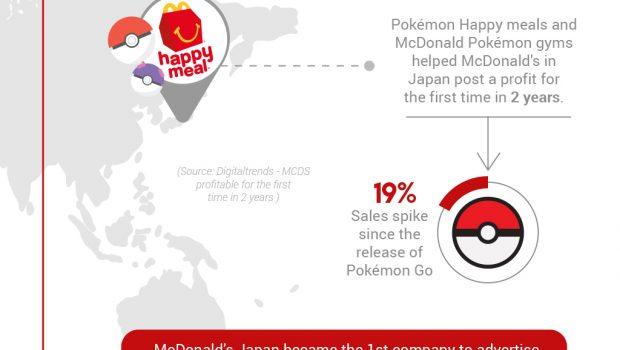 pokemon-go-infographic