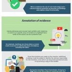 Embracing Disruptive Technology [Infographic]