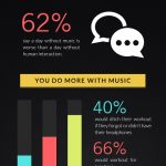 The Headphone Generation [Infographic]