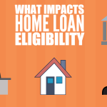Top Factors That Affect Your Home Loan Eligibility