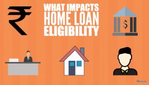 Home Loan Eligibility Us Calculator
