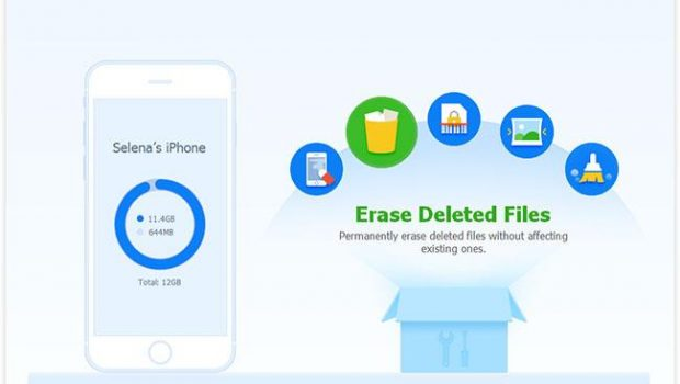 Deleted Iphone Text Mebages Recovery Utility