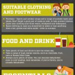 Safety in the Lakes [Infographic]