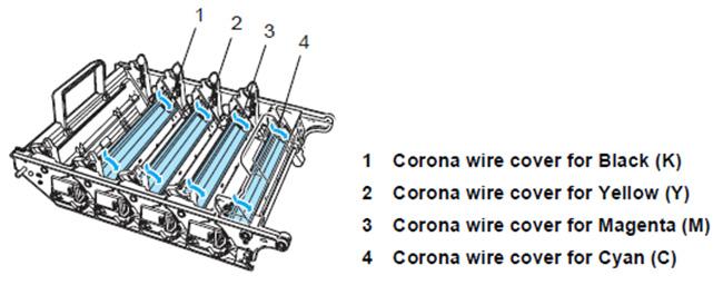 the-corona-wires