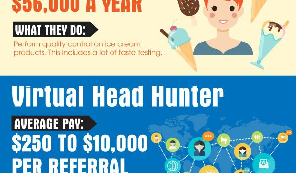 unusual-jobs-that-pay-surprisingly-well