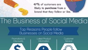 business-and-social-media-infographic