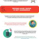 10 Facts That Everyone Gets Wrong About Vaping [Infographic]