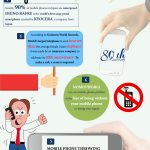 9 Interesting Mobile Phone Facts [Infographic]