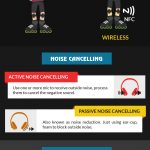 How to Choose Your Headphones Technically [Infographic]
