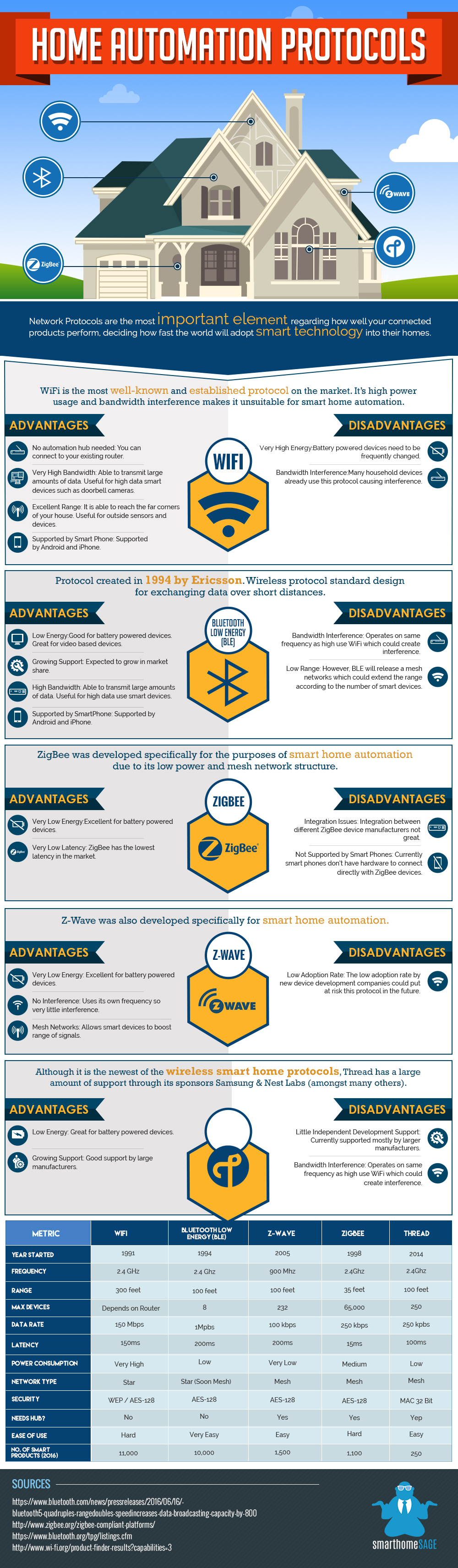 infographic-for-tech-industry-2