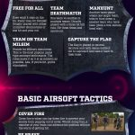 Beginners guide to Airsoft