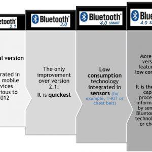 bluetooth_compatibility