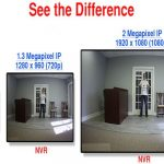Right Resolution for Your Surveillance Camera
