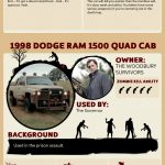 The Driving Dead [Infographic]