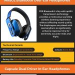 Best Selling Headphones for Every Budget [Infographic]