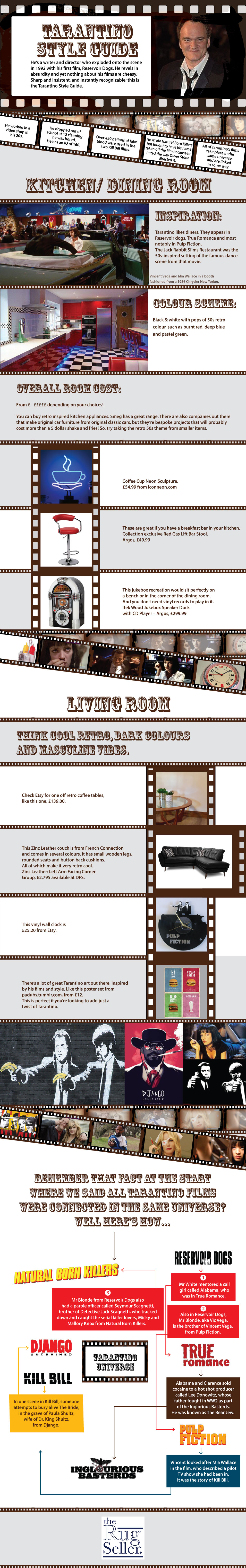 The tarantino home style guide infographic techno faq for Home style guide