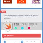 Top Programming Languages for Smartphone App Development [Infographic]