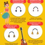 Effective Tips to Get the Best Studio Headphones [Infographic]