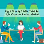 Light Fidelity (Li-Fi)/Visible Light Communication Market to Reach $115 Billion, Globally, by 2022