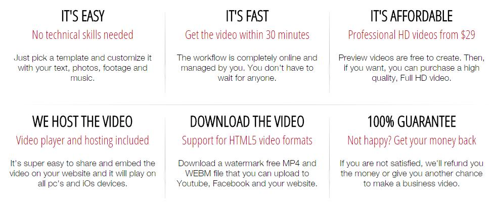 Image result for web make video