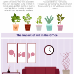 Do Pretty Offices Create a Productive Workforce? [Infographic]