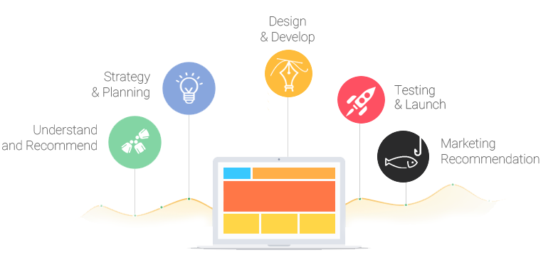 Simplifying the web designing process 5 essential tips for Product design website