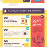 The basics of writing a professional email [Infographic]