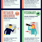 How to find the perfect business partner for your new start-up [Infographic]