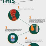 The Future of Medical Technology [Infographic]