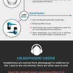 How headphones have changed in past few decades [Infographic]