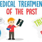Medical Practices of the Past Quiz