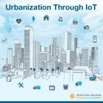 Smart Communication for Smart Cities – IoT Is Enabling Urbanization