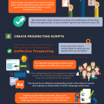 Ways to Prospect More Effectively [Infographic]