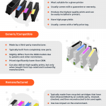 6 Tips to Choose the Best Toner Cartridge for Your Printer [Infographic]