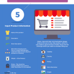 How to Create Your Ecommerce Store With Magento [Infographic]