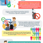 Is Second Hand Vapor from E-Cigarettes Dangerous? [Infographic]