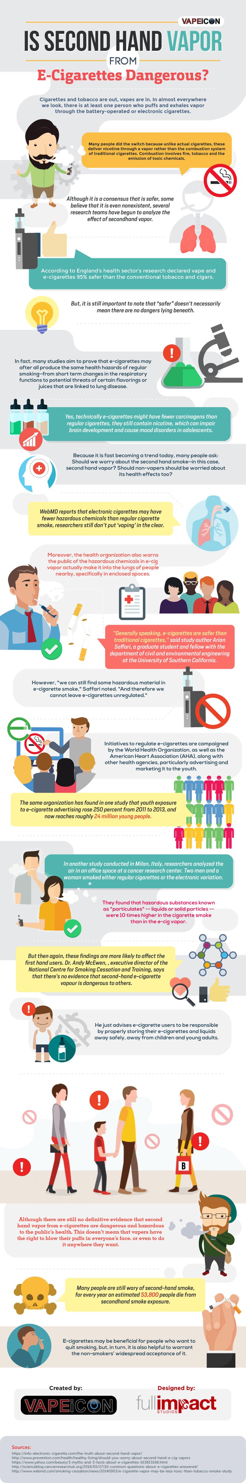 Is Second Hand Vapor From E Cigarettes Dangerous